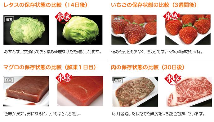 各種食材の保存状態の比較