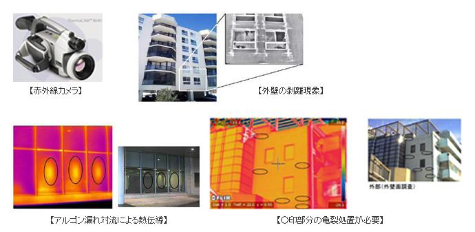 赤外線構造物診断イメージ