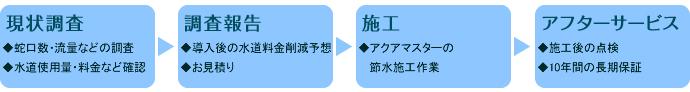 saving-image-5